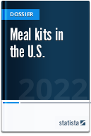 Online meal kit delivery services in the U.S.