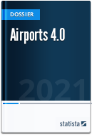 Airports 4.0