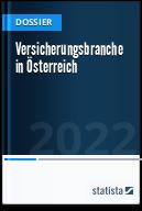 Versicherungsbranche in Österreich