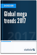 Global mega trends 2017