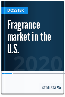 Fragrance market in the U.S.