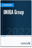 UNIQA Group