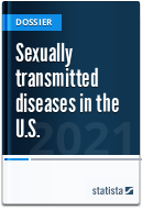 Sexually transmitted diseases in the U.S.