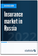 Insurance market in Russia