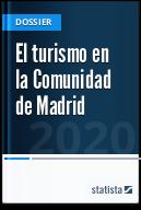 El turismo en la Comunidad de Madrid