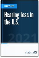 Hearing loss in the U.S.