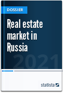 Real estate market in Russia