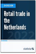 Retail trade in the Netherlands