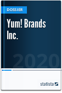 Yum! Brands: KFC, Pizza Hut y Taco Bell