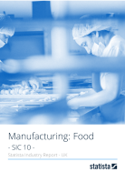 Manufacturing: Food in the UK 2019