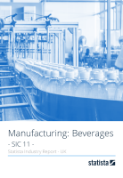 Manufacturing: Beverages in the UK 2019