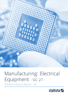 Manufacturing: Electrical Equipment in the UK 2019