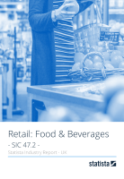 Retail: Food & Beverages in the UK 2018