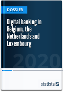 Online banking in the Benelux