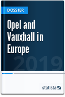 Opel and Vauxhall in Europe