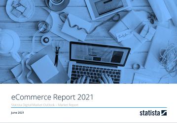 eCommerce report 2020