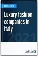 Luxury fashion companies in Italy