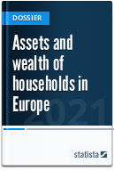Assets and wealth of households in Europe