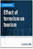 Effect of terrorism on tourism