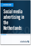 Social media advertising in the Netherlands