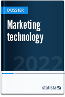 Marketing technology implementation in the U.S.