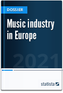 Music industry in Europe