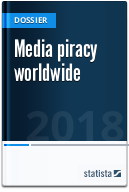 Media piracy in the U.S. and worldwide