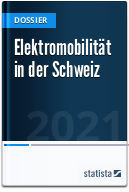 Elektromobilität in der Schweiz