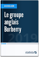 Le groupe Burberry