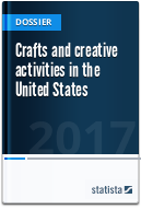Crafts and creative activities in the United States