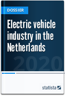Electric vehicle industry in the Netherlands