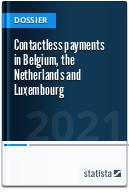 Contactless payments and near field communication (NFC) payments in the Benelux