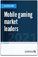 Mobile games publishers