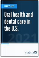 Oral health and dental care in the U.S.