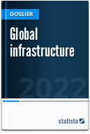 Global infrastructure