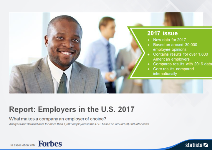 Report: Employers in the U.S. 2017