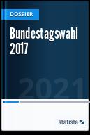Politische Stimmung in Deutschland 2018 und Bundestagswahlen bis 2017