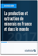 L'extraction de minerais