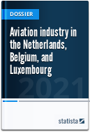 Aviation industry in the Netherlands, Belgium and Luxembourg