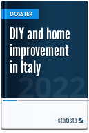 DIY and home improvement in Italy