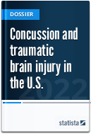Concussion and traumatic brain injury (TBI) in the U.S.