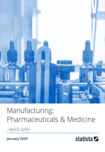 Manufacturing: Pharmaceuticals & Medicine in the U.S. 2018