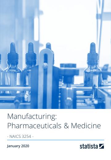 Manufacturing: Pharmaceuticals & Medicine in the U.S. 2020
