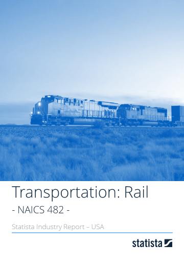 Statista Industry Report - NAICS Code 482