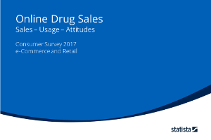 Statista Consumer Survey