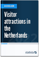 Visitor attractions in the Netherlands