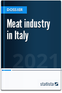 Meat industry in Italy