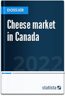 Cheese market in Canada