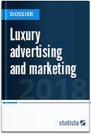 Luxury advertising and marketing