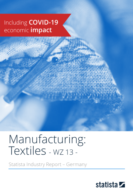 Manufacturing: Textiles in Germany 2020
